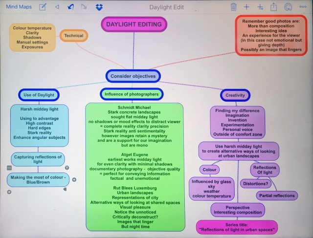 mind map editing